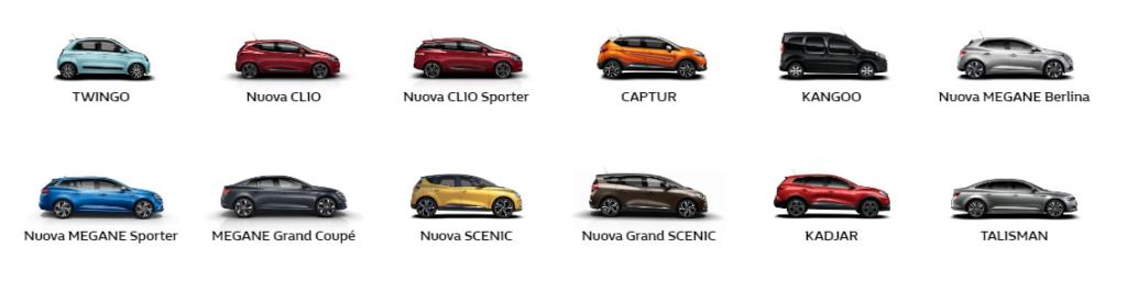 Auto Renault Dacia Sora